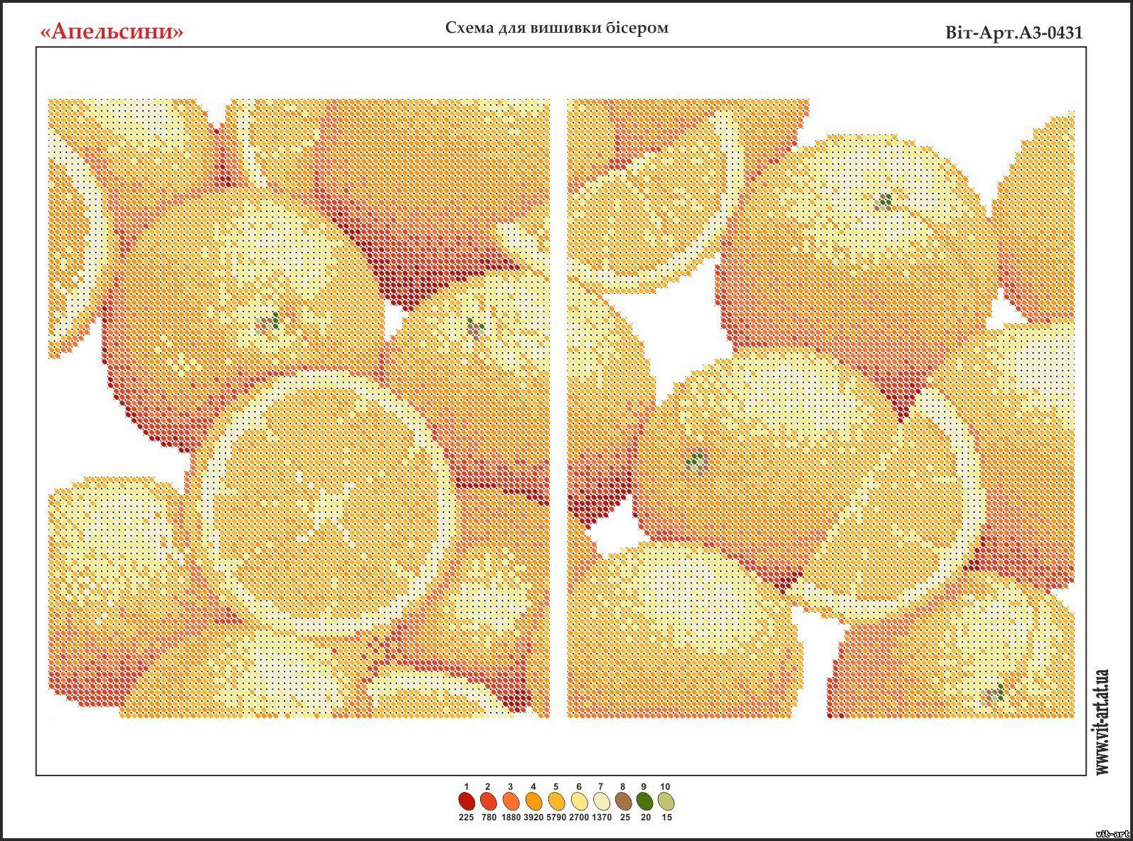Набор вышивка крестом апельсин